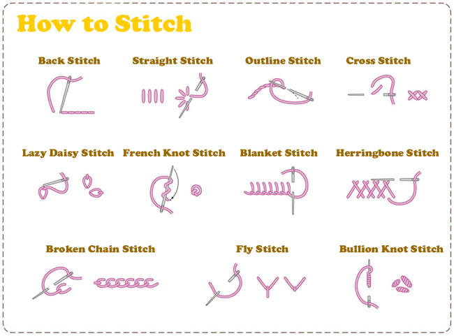 basic stitches | Sarah's Hand Embroidery Tutorials
